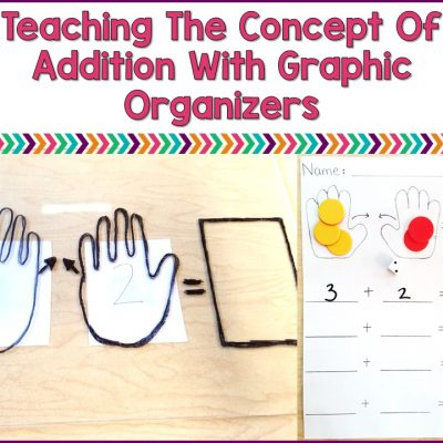 Teaching The Concept Of Addition With Graphic Organizers