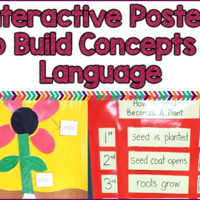 How To Use Interactive Posters To Build Concepts And Language