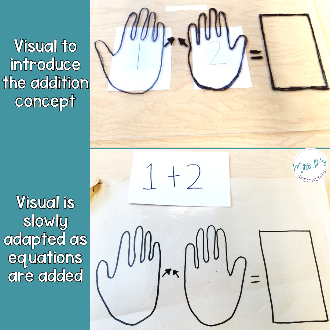 example of a visual hands mat to introduce the addition concept to students